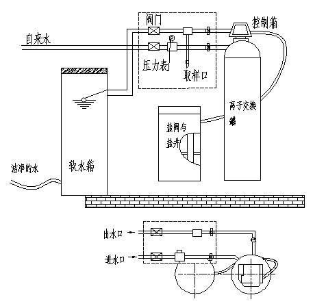 全自动蒸汽发生器nbs-bh使用说明