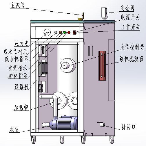诺贝思蒸汽发生器b款 使用说明